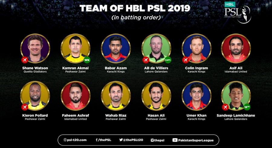 AB de Villiers named captain of HBL PSL 2019 team of the season