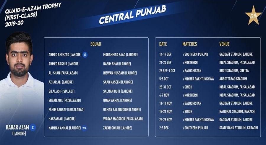 PCB announces squads for 2019-20 domestic season